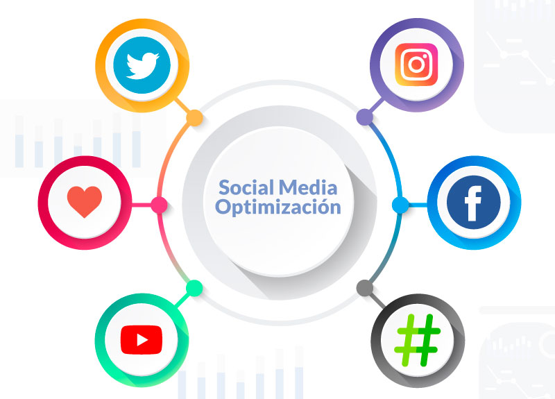 Social Media Optimization o posicionamiento SMO