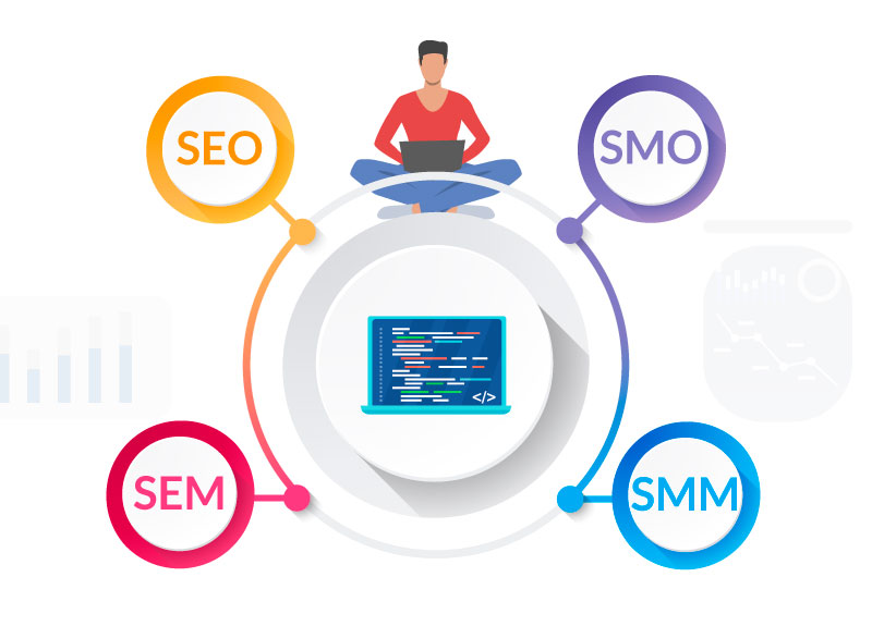 Estrategias del Marketing digital SEO SEM SMO SMM