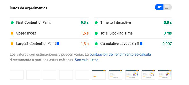 datos del experimento pagespeed insights