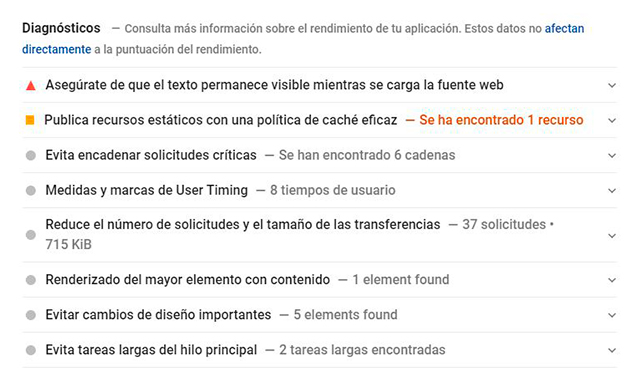 diagnósticos page speed insights